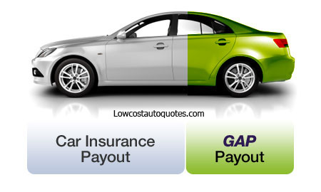GAP auto and home insurance
